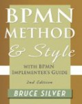 Bruce Silver Method and Style